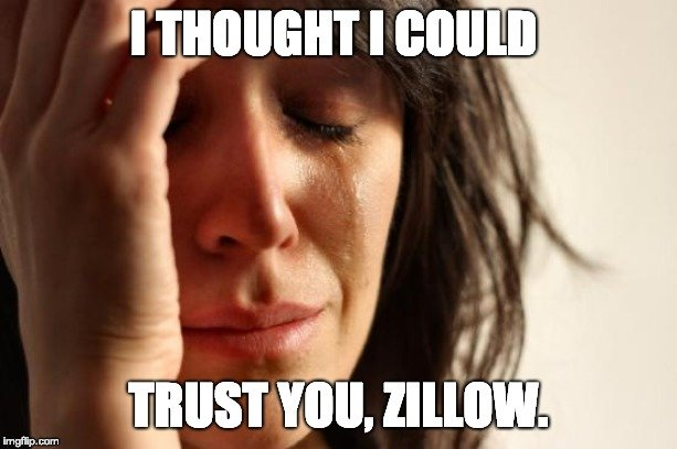 How to use zillow